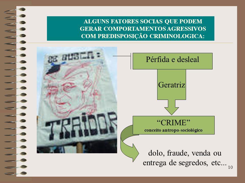 9 ALGUNS FATORES SOCIAS QUE PODEM GERAR COMPORTAMENTOS AGRESSIVOS COM PREDISPOSIÇÃO CRIMINOLOGICA: IDOLOS DA MÍDIA QUE REPRESENTAM PAPEL DE VILÕES.