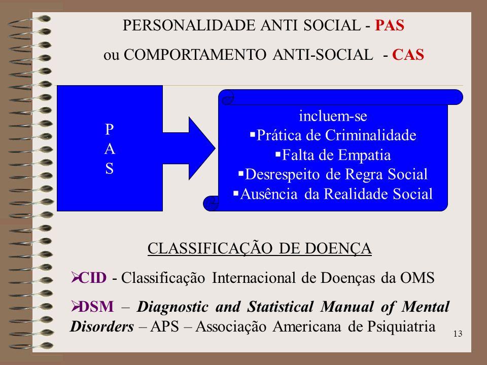 12 PERSONALIDADE ANTI SOCIAL - PAS ou COMPORTAMENTO ANTI-SOCIAL - CAS Philippe PINEL 1745 - 1826 Fundador da Psiquiatria Médico Chefe do Hospital de S