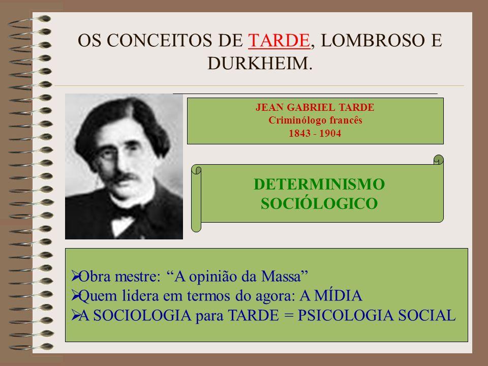 3 OS CONCEITOS DE TARDE, LOMBROSO E DURKHEIM.