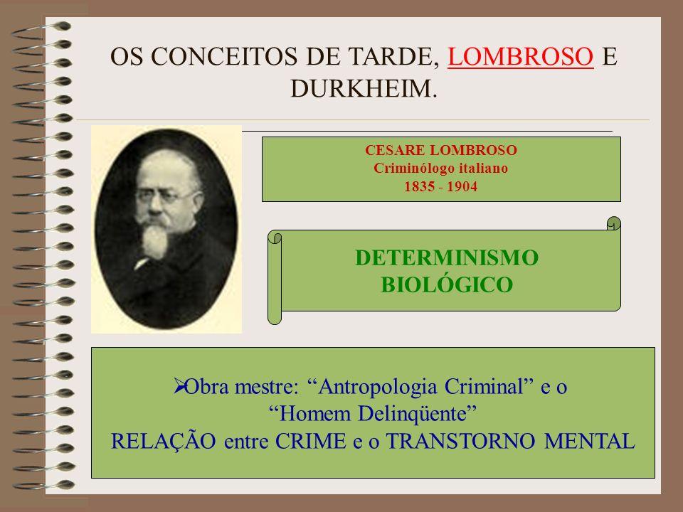 4 OS CONCEITOS DE TARDE, LOMBROSO E DURKHEIM.