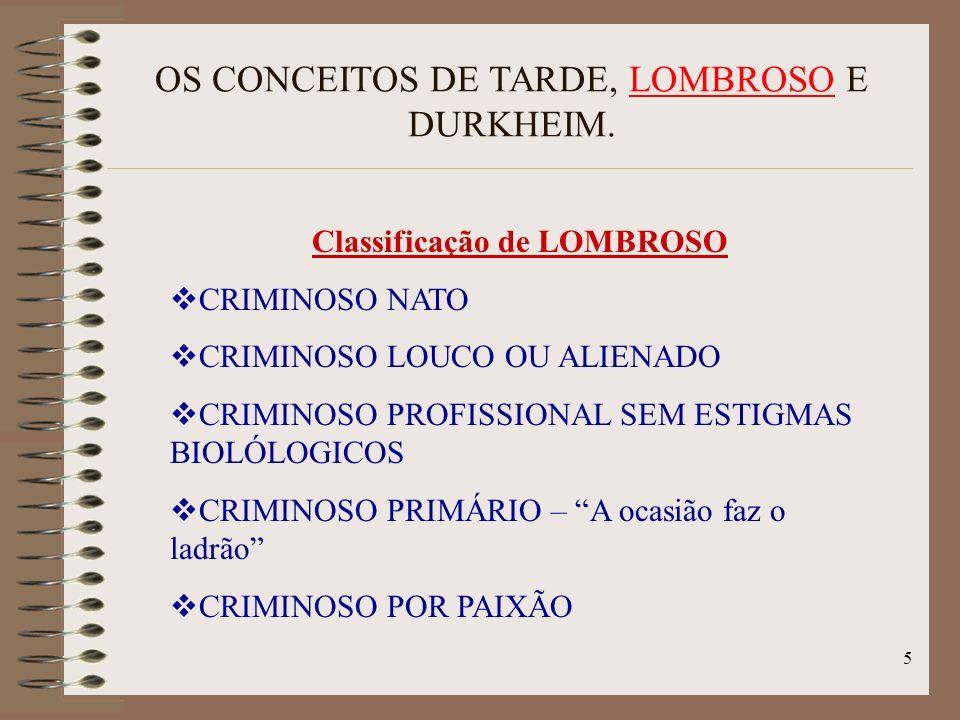 4 OS CONCEITOS DE TARDE, LOMBROSO E DURKHEIM. CESARE LOMBROSO Criminólogo italiano 1835 - 1904 DETERMINISMO BIOLÓGICO Obra mestre: Antropologia Crimin