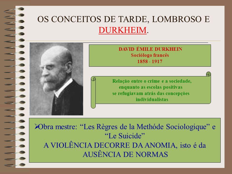 6 OS CONCEITOS DE TARDE, LOMBROSO E DURKHEIM.