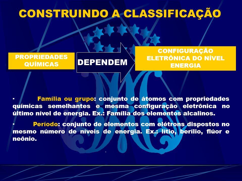 CONSTRUINDO A CLASSIFICAÇÃO PROPRIEDADES QUÍMICAS DEPENDEM CONFIGURAÇÃO ELETRÔNICA DO NÍVEL ENERGIA · Família ou grupo: conjunto de átomos com proprie