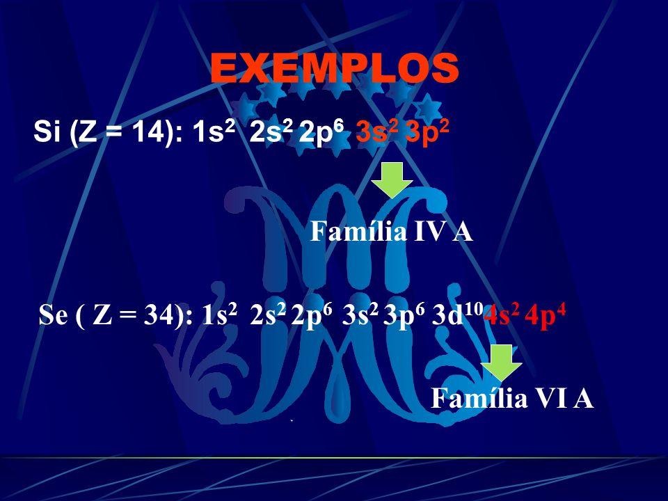 EXEMPLOS Si (Z = 14): 1s 2 2s 2 2p 6 3s 2 3p 2 Família IV A Se ( Z = 34): 1s 2 2s 2 2p 6 3s 2 3p 6 3d 10 4s 2 4p 4 Família VI A