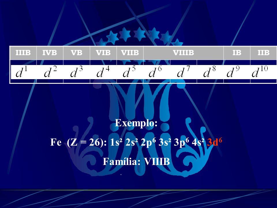 IIIBIVBVBVIBVIIBVIIIBIBIIB Exemplo: Fe (Z = 26): 1s² 2s² 2p 6 3s² 3p 6 4s² 3d 6 Família: VIIIB