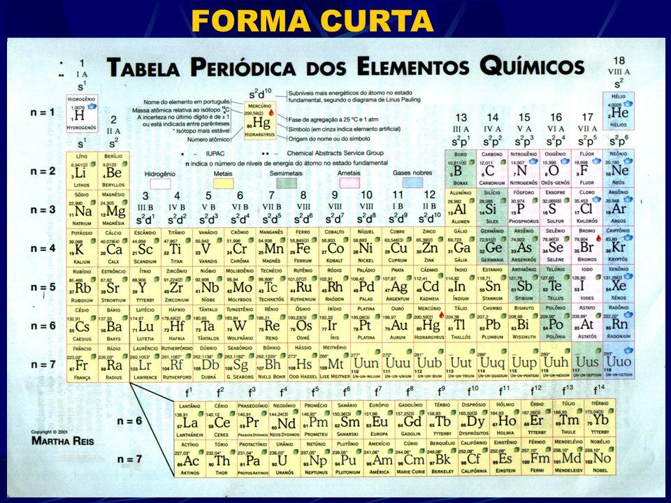 FORMA CURTA