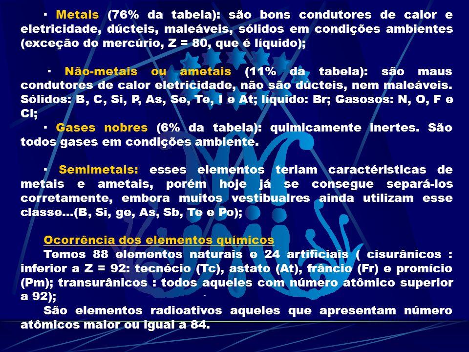 · Metais (76% da tabela): são bons condutores de calor e eletricidade, dúcteis, maleáveis, sólidos em condições ambientes (exceção do mercúrio, Z = 80