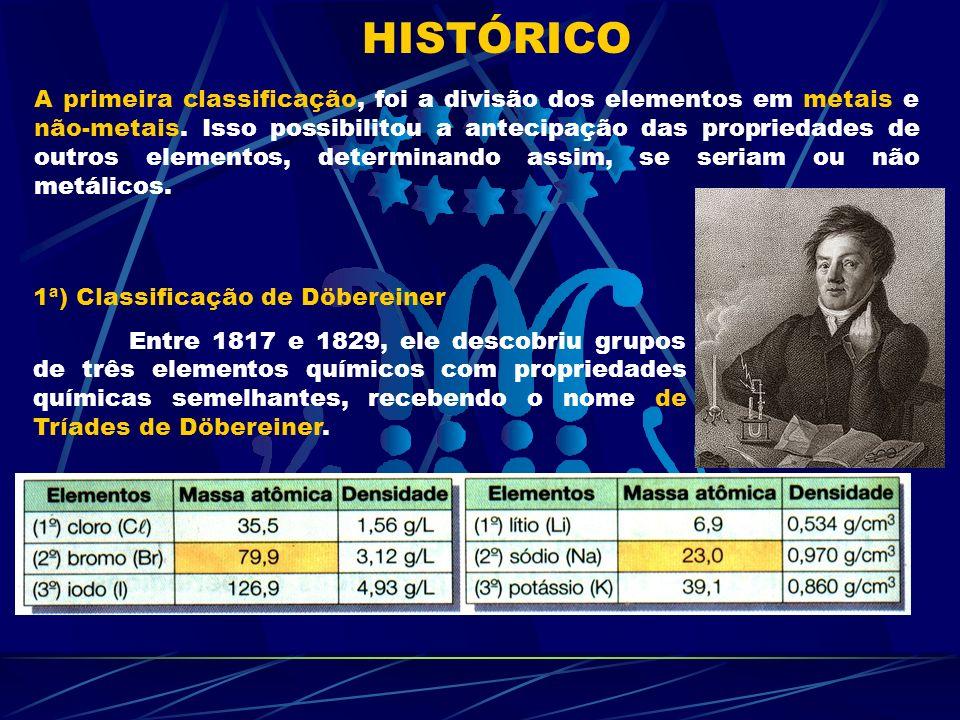 HISTÓRICO A primeira classificação, foi a divisão dos elementos em metais e não-metais. Isso possibilitou a antecipação das propriedades de outros ele