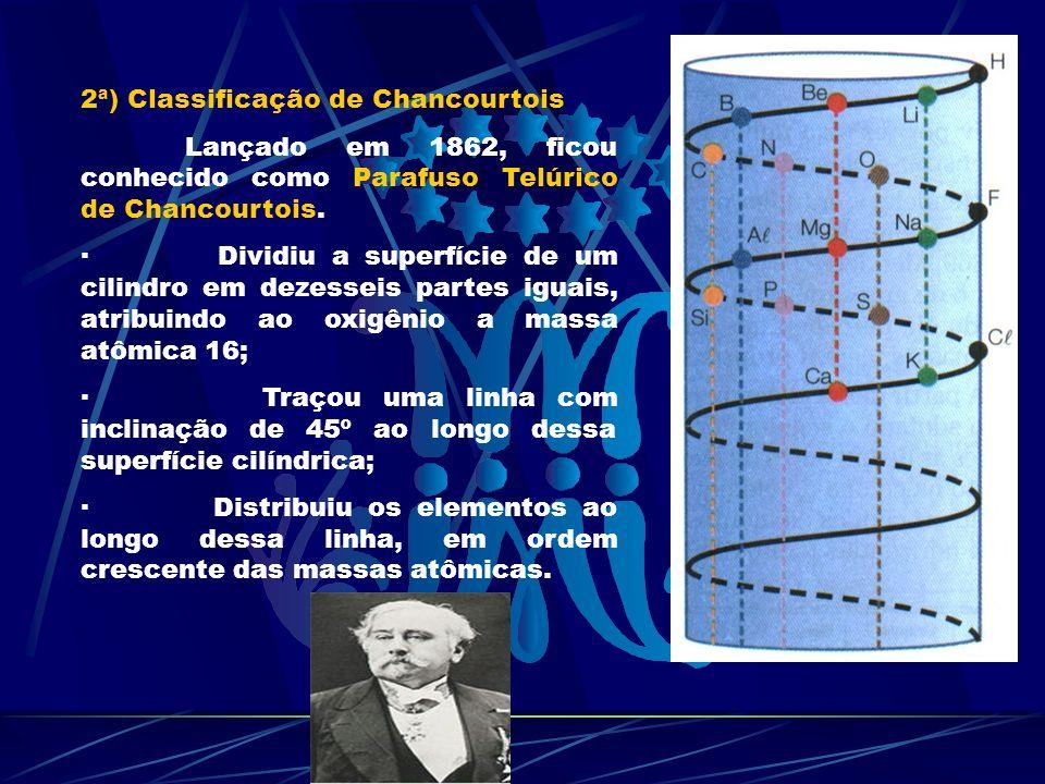 2ª) Classificação de Chancourtois Lançado em 1862, ficou conhecido como Parafuso Telúrico de Chancourtois. · Dividiu a superfície de um cilindro em de