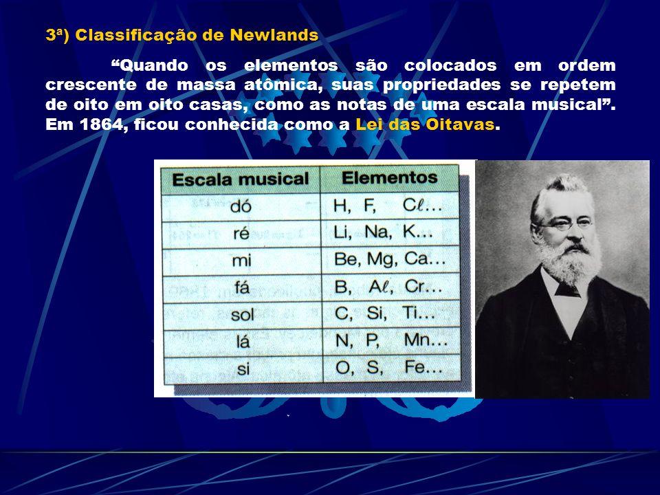 3ª) Classificação de Newlands Quando os elementos são colocados em ordem crescente de massa atômica, suas propriedades se repetem de oito em oito casa