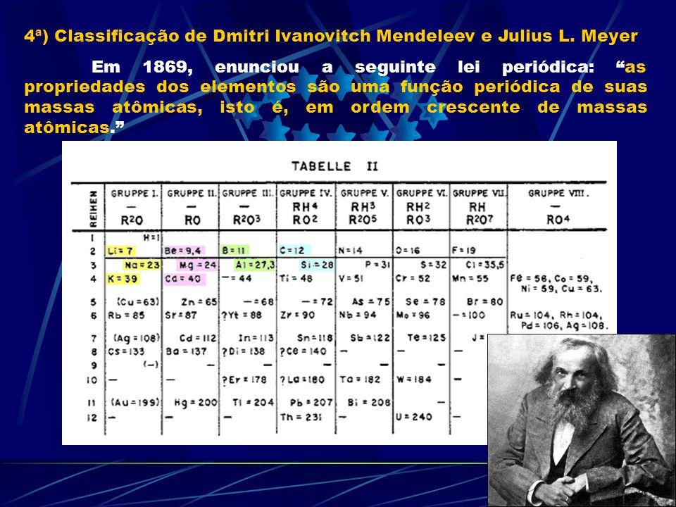 4ª) Classificação de Dmitri Ivanovitch Mendeleev e Julius L. Meyer Em 1869, enunciou a seguinte lei periódica: as propriedades dos elementos são uma f