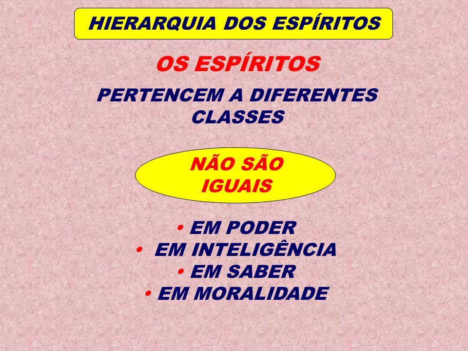 HIERARQUIA DOS ESPÍRITOS OS ESPÍRITOS PERTENCEM A DIFERENTES CLASSES NÃO SÃO IGUAIS EM PODER EM INTELIGÊNCIA EM SABER EM MORALIDADE