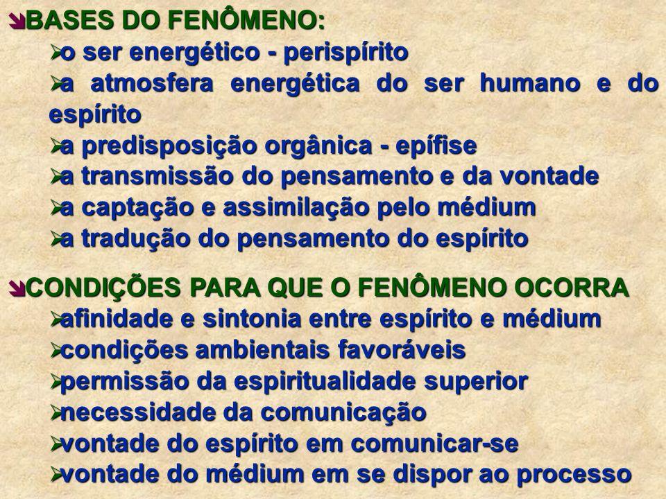 BASES DO FENÔMENO: BASES DO FENÔMENO: o ser energético - perispírito o ser energético - perispírito a atmosfera energética do ser humano e do espírito