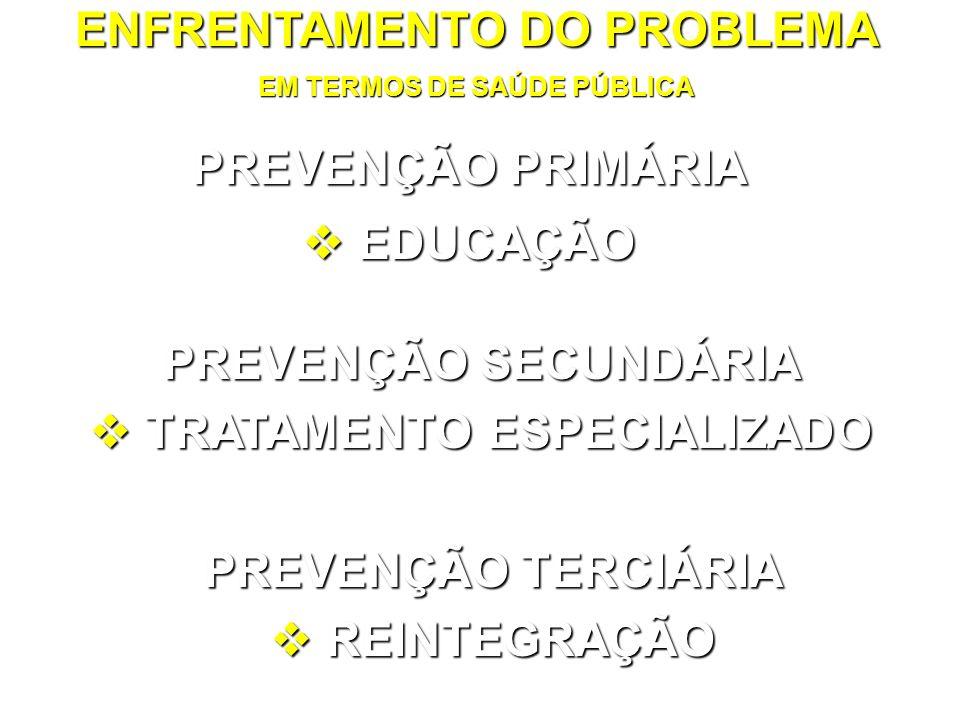 ENFRENTAMENTO DO PROBLEMA EM TERMOS DE SAÚDE PÚBLICA PREVENÇÃO TERCIÁRIA v REINTEGRAÇÃO PREVENÇÃO PRIMÁRIA v EDUCAÇÃO PREVENÇÃO SECUNDÁRIA v TRATAMENT
