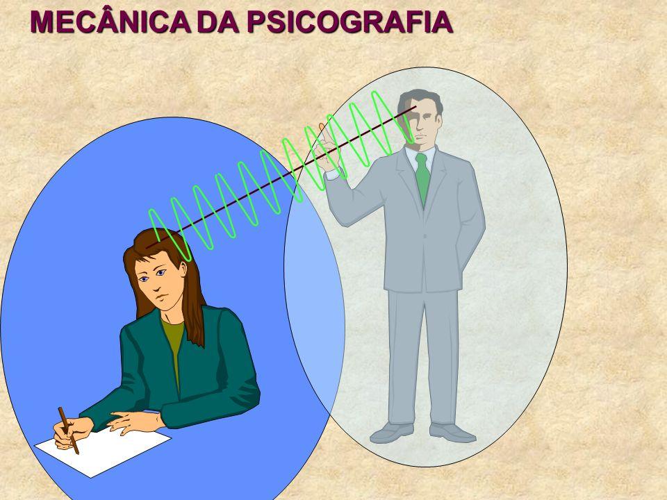 MECÂNICA DA PSICOFONIA