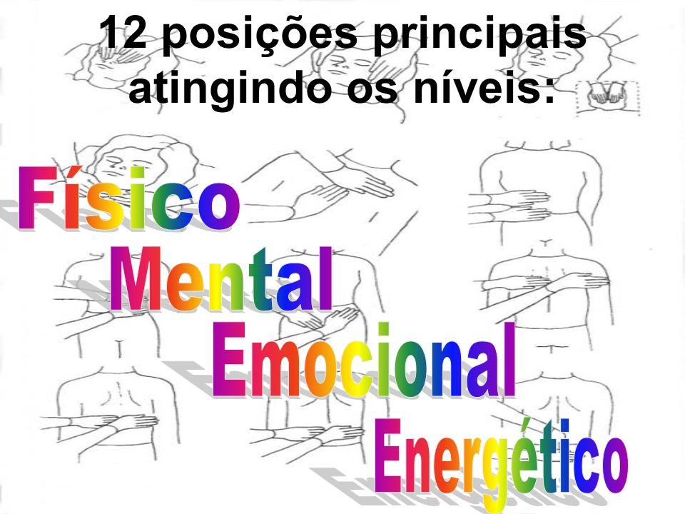 12 posições principais atingindo os níveis: