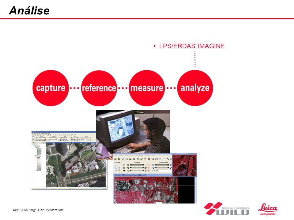 ABR/2005 Eng°. Cart. William Kim Apresentação Map Composer IMAGINE VirtualGIS IMAGINE GLT