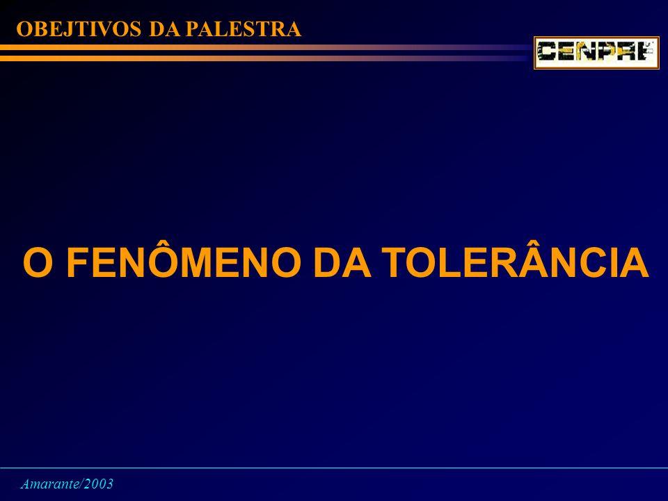 OBEJTIVOS DA PALESTRA O FENÔMENO DA TOLERÂNCIA Amarante/2003