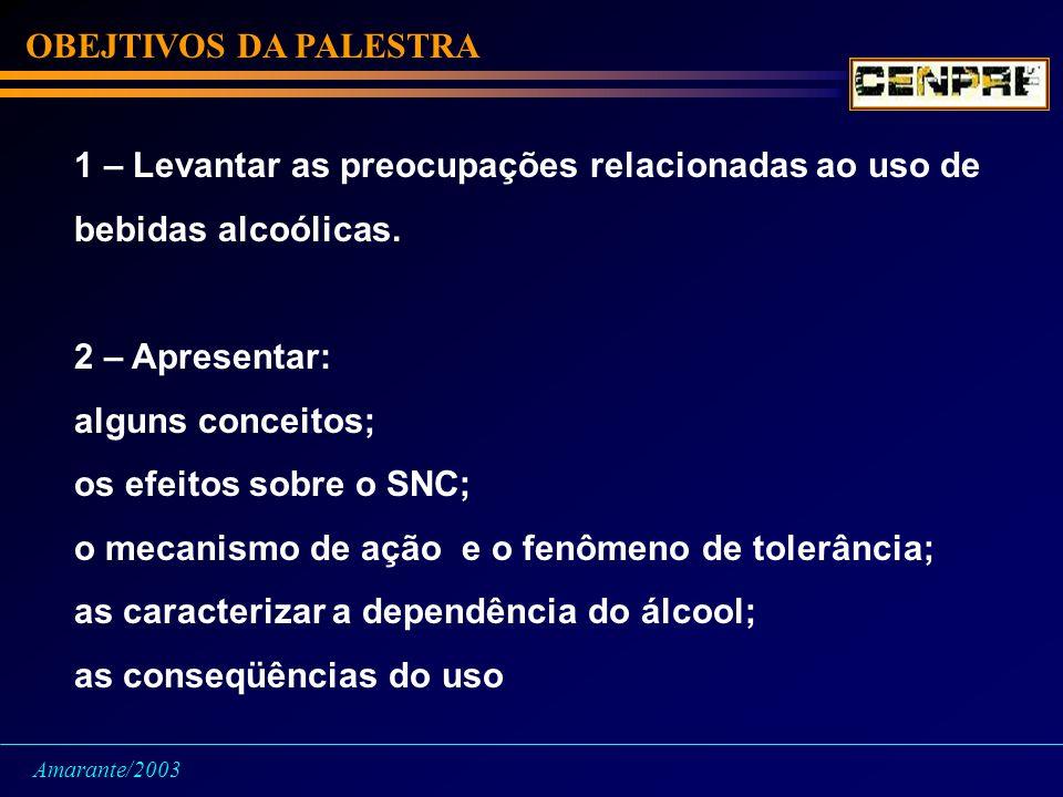 OBEJTIVOS DA PALESTRA 1 – Levantar as preocupações relacionadas ao uso de bebidas alcoólicas. 2 – Apresentar: alguns conceitos; os efeitos sobre o SNC