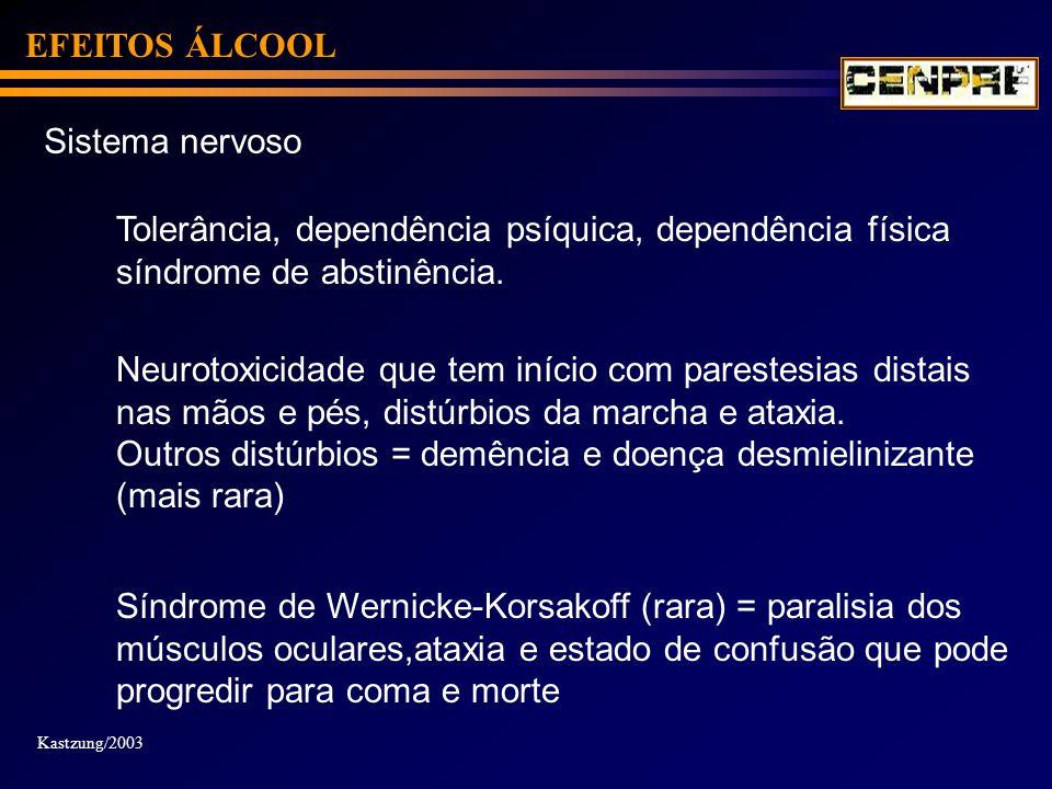 EFEITOS ÁLCOOL Sistema nervoso Tolerância, dependência psíquica, dependência física síndrome de abstinência. Neurotoxicidade que tem início com parest