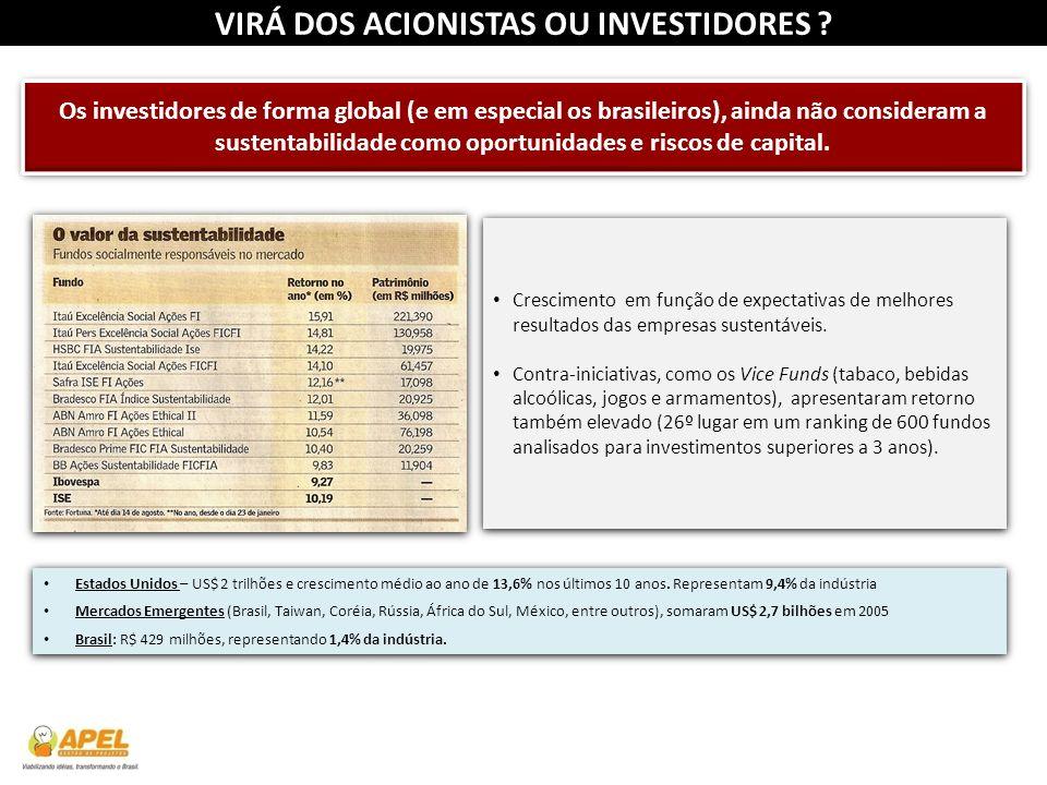 VIRÁ DOS ACIONISTAS OU INVESTIDORES ? Os investidores de forma global (e em especial os brasileiros), ainda não consideram a sustentabilidade como opo