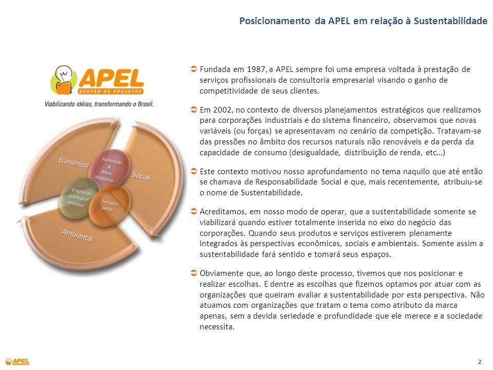 2 Fundada em 1987, a APEL sempre foi uma empresa voltada à prestação de serviços profissionais de consultoria empresarial visando o ganho de competiti