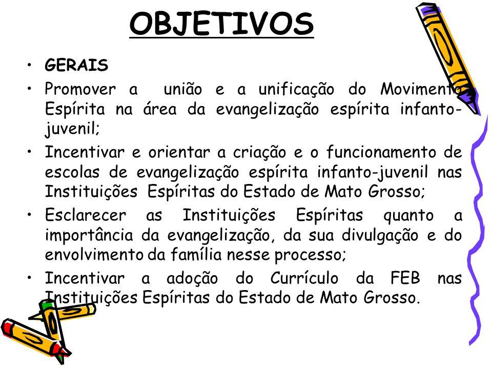 OBJETIVOS GERAIS Promover a união e a unificação do Movimento Espírita na área da evangelização espírita infanto- juvenil; Incentivar e orientar a cri