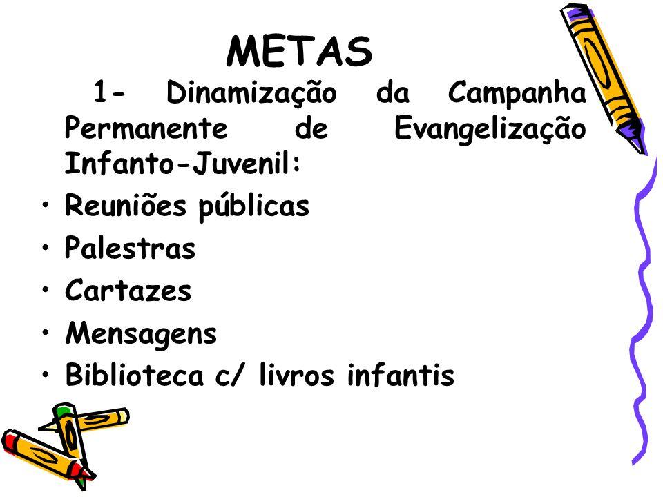 METAS 1- Dinamização da Campanha Permanente de Evangelização Infanto-Juvenil: Reuniões públicas Palestras Cartazes Mensagens Biblioteca c/ livros infa