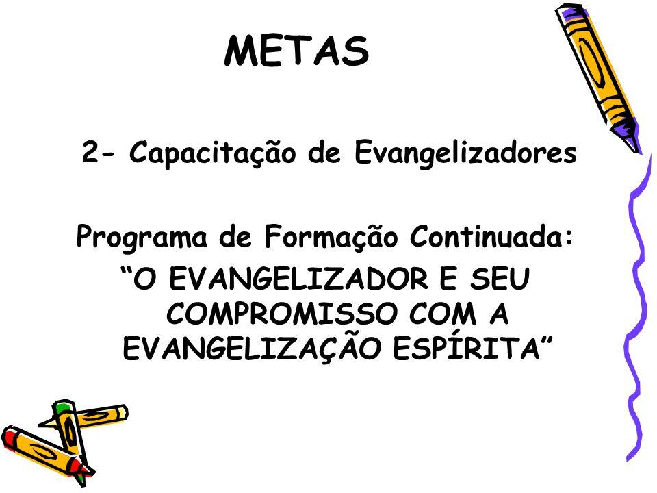 Conteúdo Programático Evangelização Espírita Infanto-Juvenil Fundamentos filosóficos, psicológicos e doutrinários Por que e para que evangelizar.
