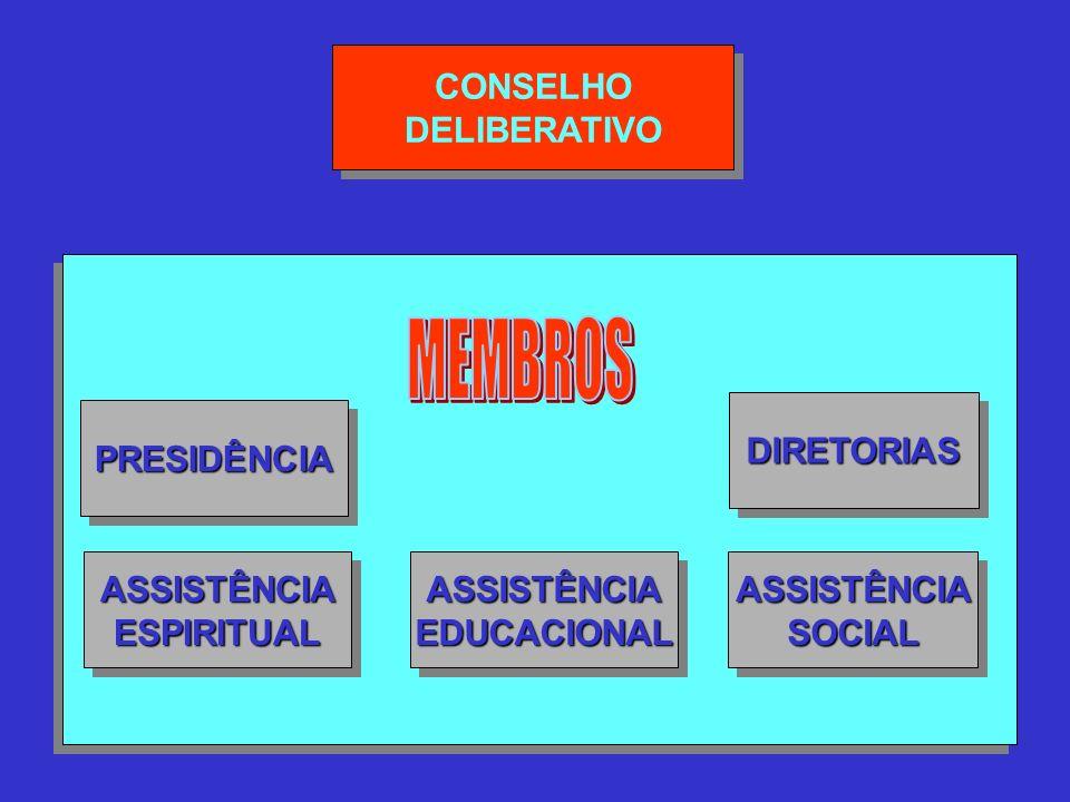 CONSELHO DELIBERATIVO CONSELHO DELIBERATIVO ASSISTÊNCIAESPIRITUALASSISTÊNCIAESPIRITUALASSISTÊNCIAEDUCACIONALASSISTÊNCIAEDUCACIONALASSISTÊNCIASOCIALASS