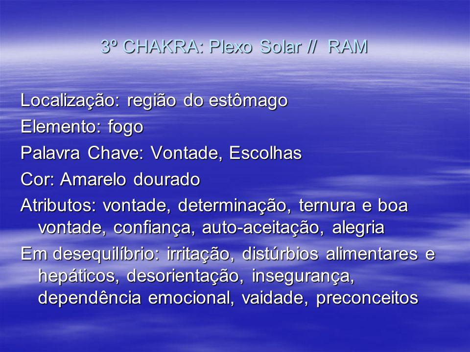 3º CHAKRA: Plexo Solar // RAM Localização: região do estômago Elemento: fogo Palavra Chave: Vontade, Escolhas Cor: Amarelo dourado Atributos: vontade,