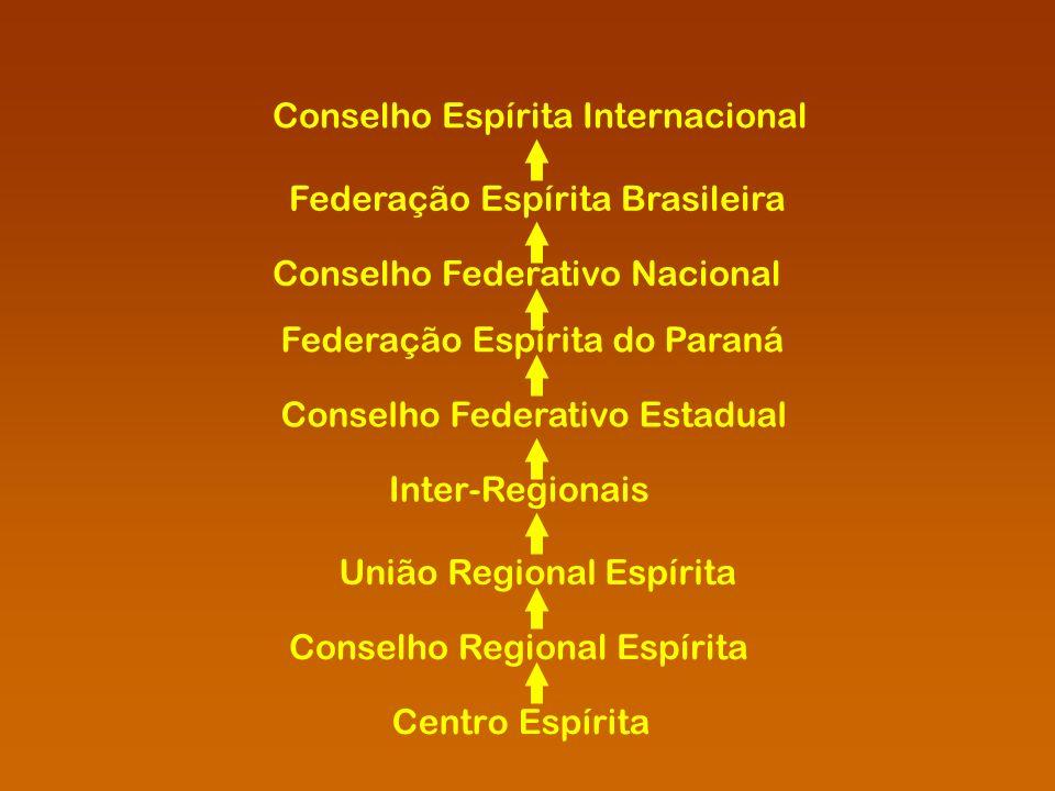 Centro Espírita Conselho Regional Espírita União Regional Espírita Inter-Regionais Conselho Federativo Estadual Federação Espírita do Paraná Conselho