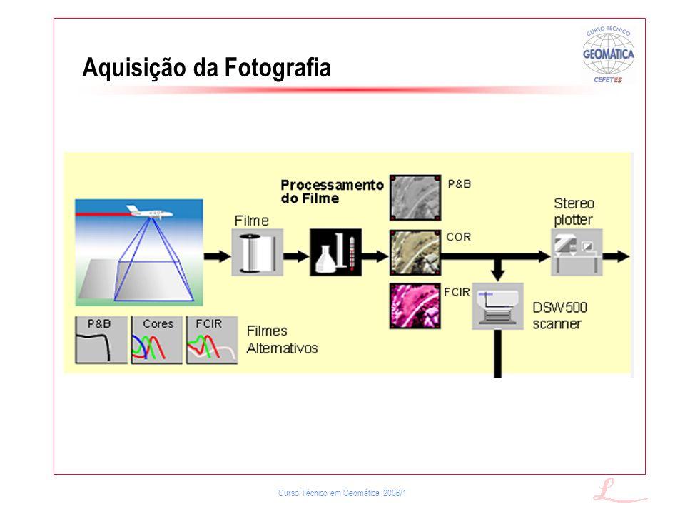 Curso Técnico em Geomática 2006/1 Aquisição da Fotografia