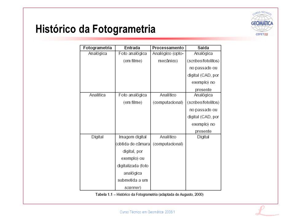 Curso Técnico em Geomática 2006/1 Histórico da Fotogrametria