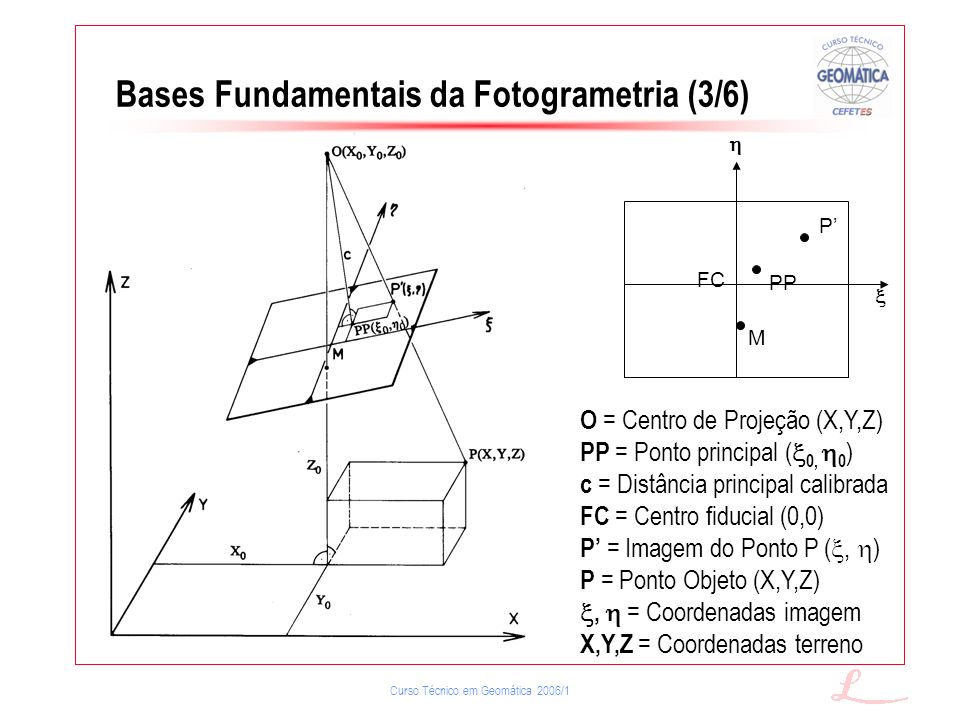 Curso Técnico em Geomática 2006/1 Bases Fundamentais da Fotogrametria (3/6) O = Centro de Projeção (X,Y,Z) PP = Ponto principal ( 0, 0 ) c = Distância