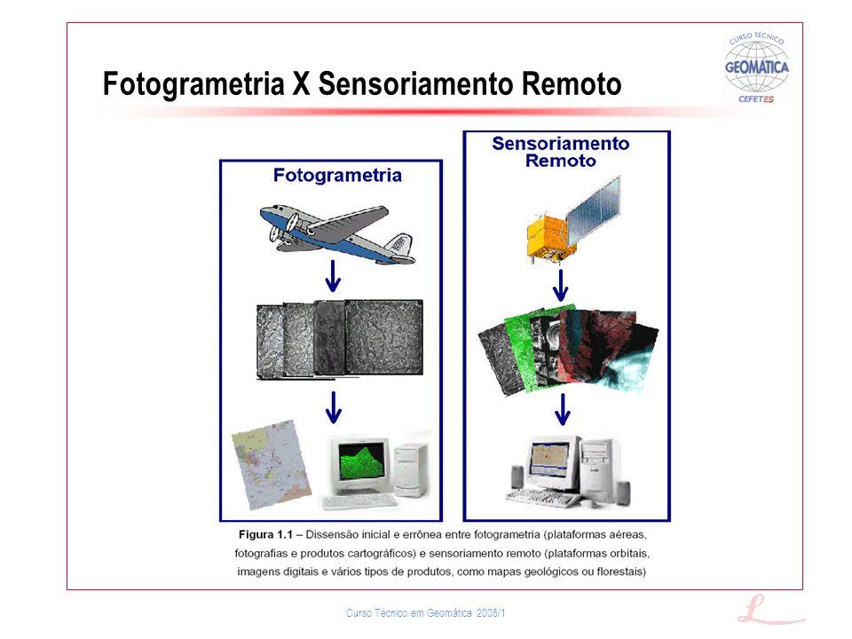 Curso Técnico em Geomática 2006/1 Fotogrametria X Sensoriamento Remoto