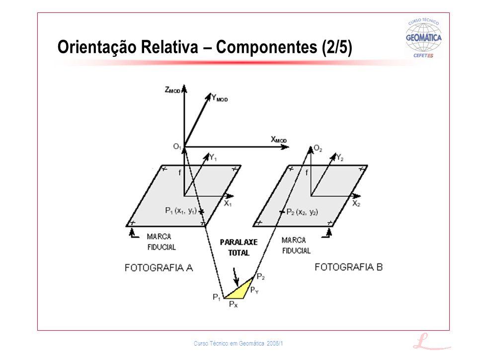 Curso Técnico em Geomática 2006/1 Orientação Relativa – Componentes (2/5)
