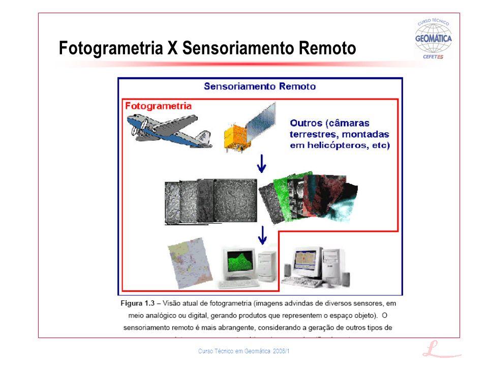 Curso Técnico em Geomática 2006/1 Faixas de Aquisição das Imagens/Fotografias Sensores Aerotransportáveis 12 km / 40.000 pés 1,3 milhões - pés a 2,5 milhôes (pés) 1 km / 3.000 pés Sensores Espaciais 800 km / 500 milhas 400 km / 250 miles