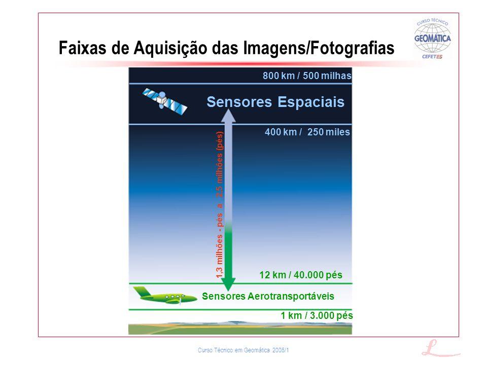 Curso Técnico em Geomática 2006/1 Faixas de Aquisição das Imagens/Fotografias Sensores Aerotransportáveis 12 km / 40.000 pés 1,3 milhões - pés a 2,5 m