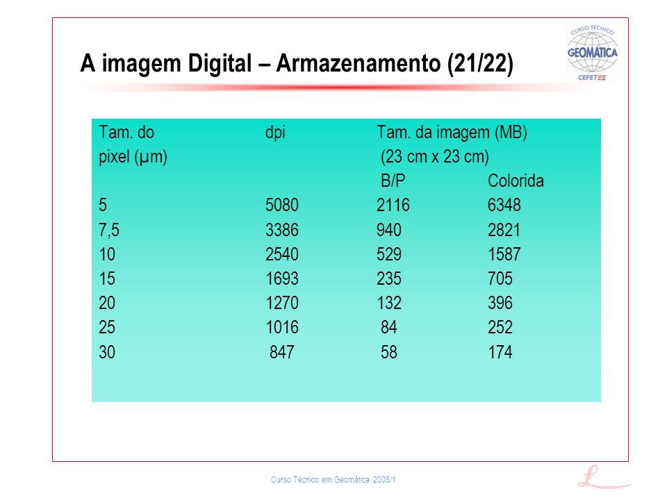 Curso Técnico em Geomática 2006/1 A imagem Digital – Armazenamento (21/22) Tam. do dpi Tam. da imagem (MB) pixel (µm) (23 cm x 23 cm) B/P Colorida 550