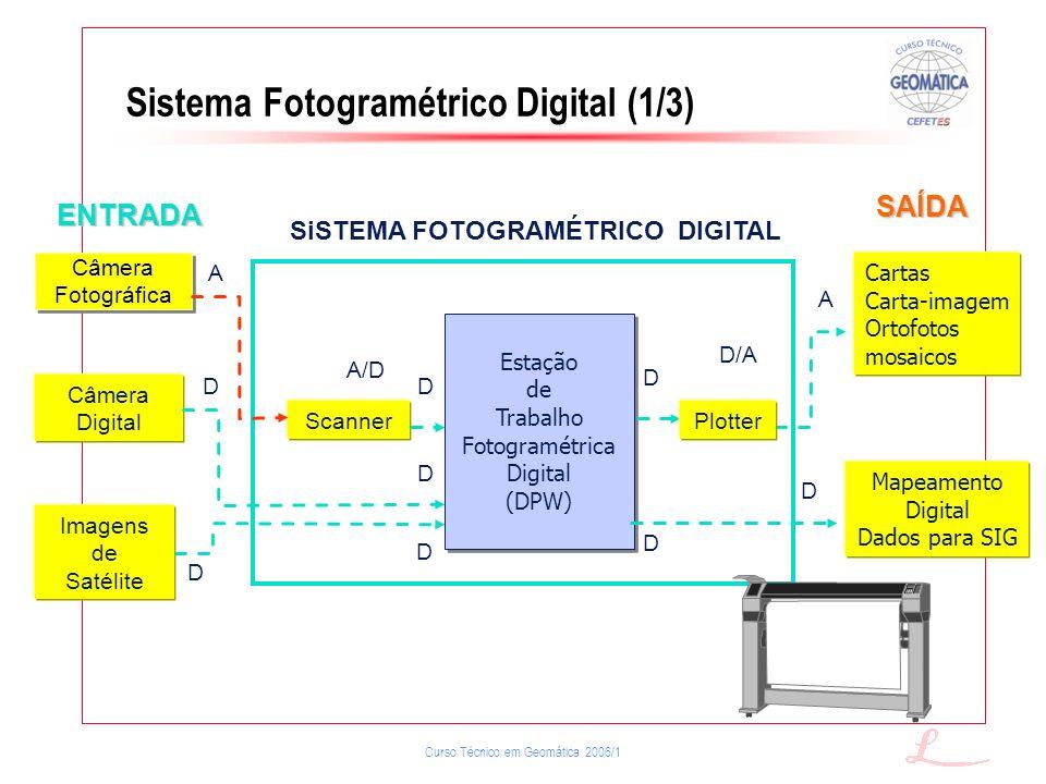 Curso Técnico em Geomática 2006/1 Sistema Fotogramétrico Digital (1/3) Câmera Digital Imagens de Satélite Câmera Fotográfica Câmera FotográficaSAÍDA C