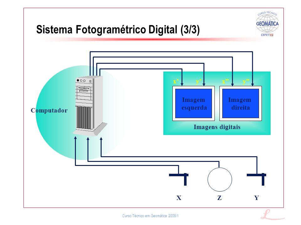 Curso Técnico em Geomática 2006/1 Sistema Fotogramétrico Digital (3/3) Imagens digitais Imagem esquerda Imagem direita xyxy XYZ Computador