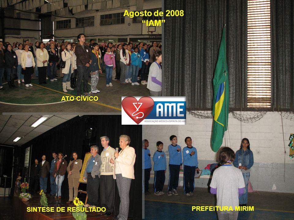 ATO CÍVICO PREFEITURA MIRIM SINTESE DE RESULTADO Agosto de 2008 IAM