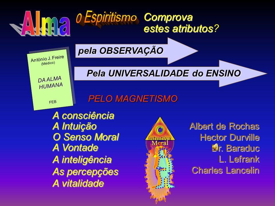A consciência A Intuição O Senso Moral A Vontade A inteligência As percepções Para a ciência, o mundo psíquico é simplesmente uma secreção cerebral. J