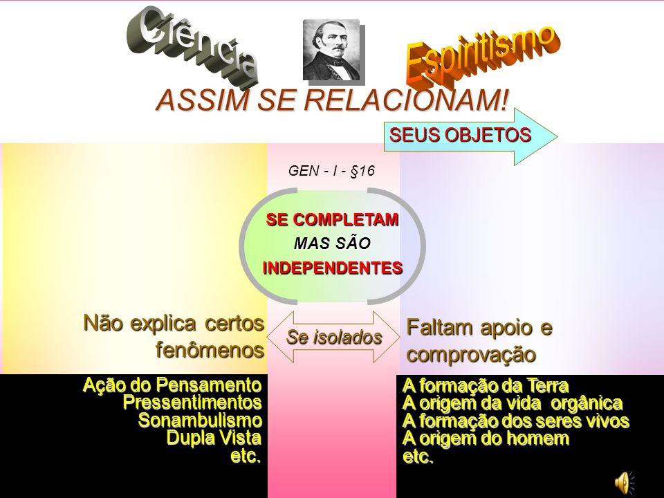 COMO SE RELACIONAM.Física Química Biologia Etc.