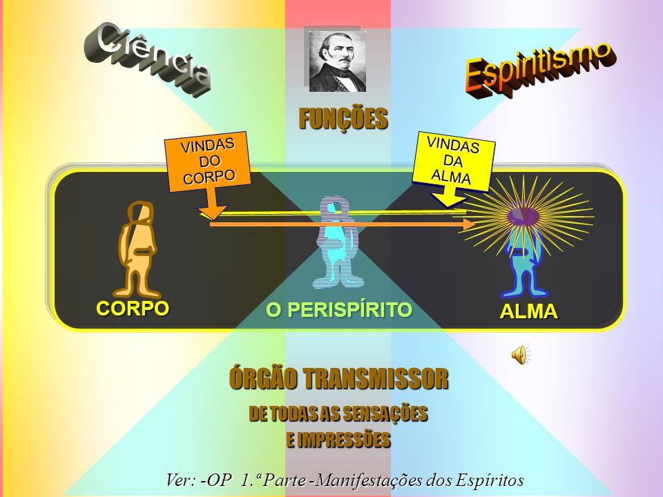 Ver GEN Introd/ Cap I- §16 FUNÇÕES DO PERISPÍRITO: ALMA O PERISPÍRITO É o veículo da transmissão do pensamento. CORPO