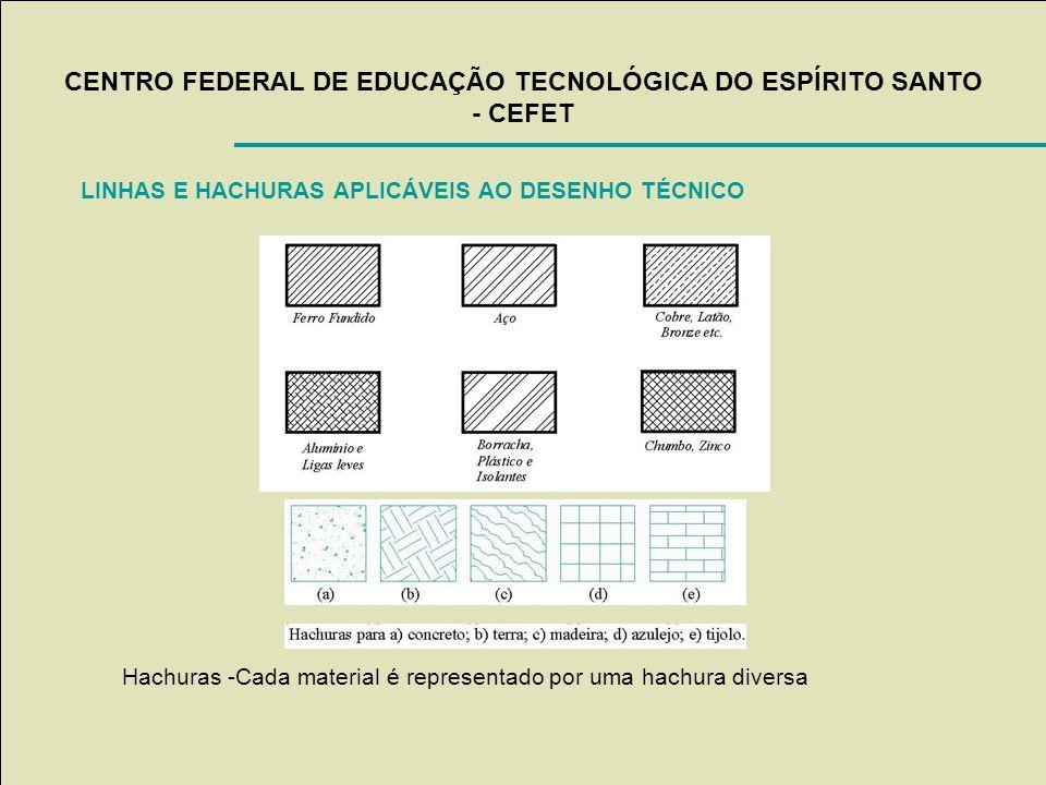 CENTRO FEDERAL DE EDUCAÇÃO TECNOLÓGICA DO ESPÍRITO SANTO - CEFET LINHAS E HACHURAS APLICÁVEIS AO DESENHO TÉCNICO Hachuras -Cada material é representad