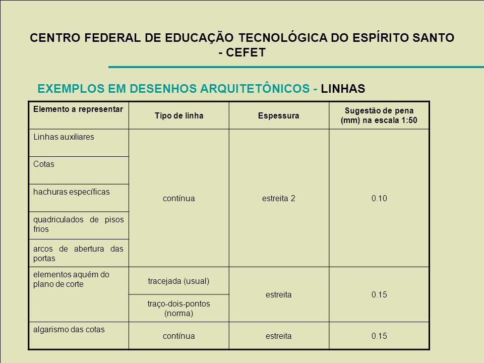 CENTRO FEDERAL DE EDUCAÇÃO TECNOLÓGICA DO ESPÍRITO SANTO - CEFET EXEMPLOS EM DESENHOS ARQUITETÔNICOS - LINHAS Elemento a representar Tipo de linhaEspe