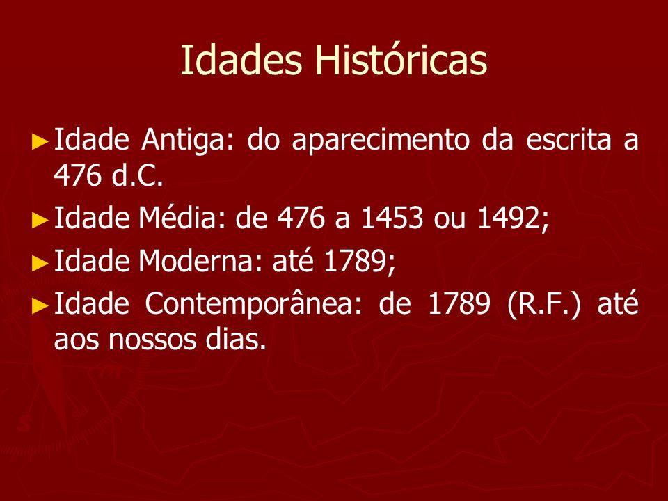 Idades Históricas Idade Antiga: do aparecimento da escrita a 476 d.C. Idade Média: de 476 a 1453 ou 1492; Idade Moderna: até 1789; Idade Contemporânea