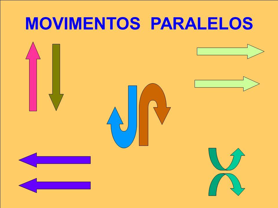 MOVIMENTOS PARALELOS
